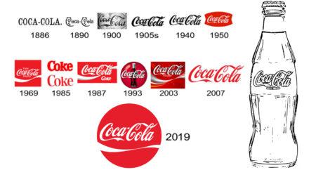 Coca-Cola: come ha fatto la ad arrivare così in alto?