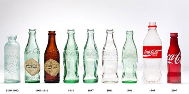 Cos'è il packaging della bottiglia coca cola da collezione